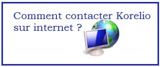 adresse mail Korélio