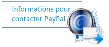 Coordonnées de PayPal