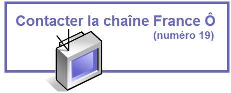 coordonnees de France O
