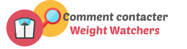 Contact Weight Watchers