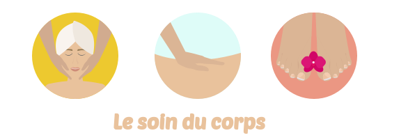 soin corps body minute