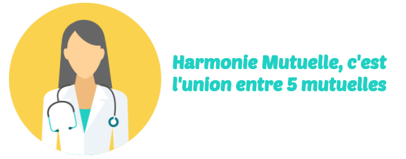 contact harmonie mutuelle