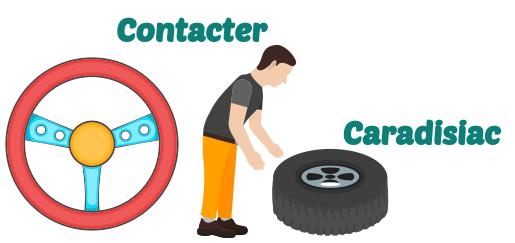 Contacter Caradisiac