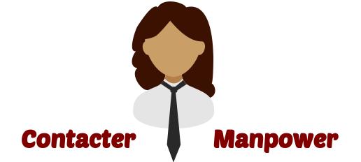 Contacter Manpower