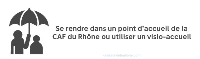Adresse telephone CAF du Rhone