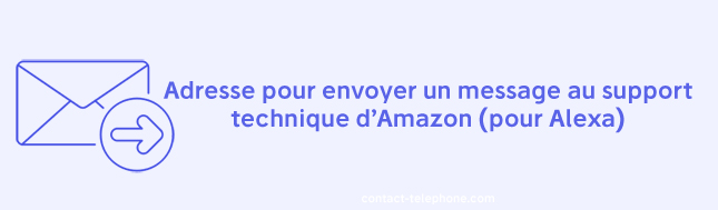 Amazon Support Alexa